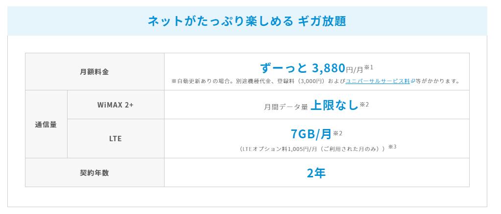 UQ WiMAXのギガ放題料金