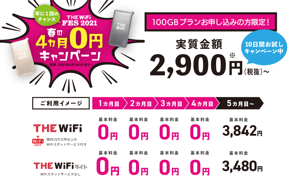 THE WiFi 4ヶ月無料キャンペーン