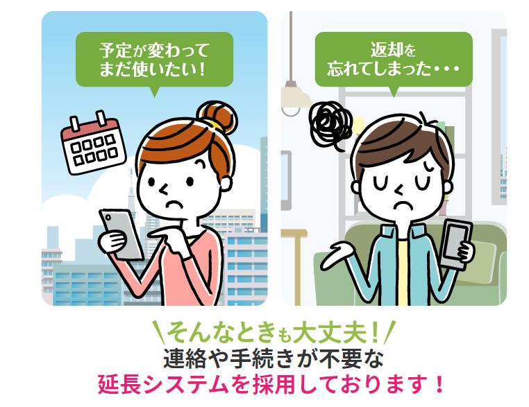 WiFiレンタル自動延長について