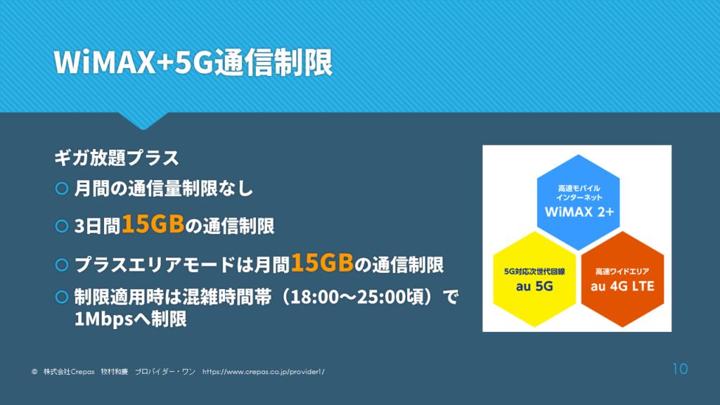 WiMAX+5Gの速度制限について