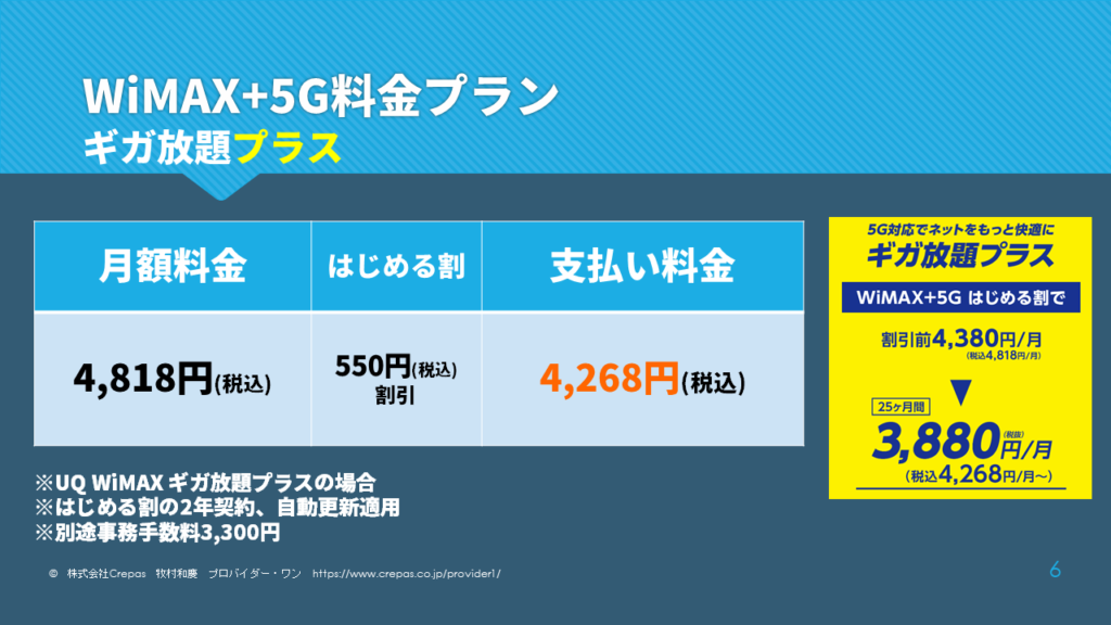 WiMAX+5Gの料金プラン