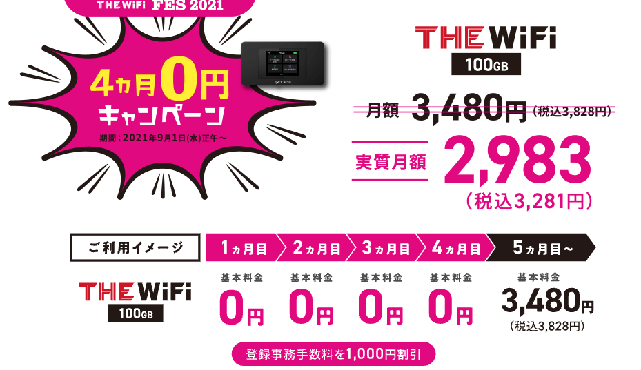 THE WiFiキャンペーン