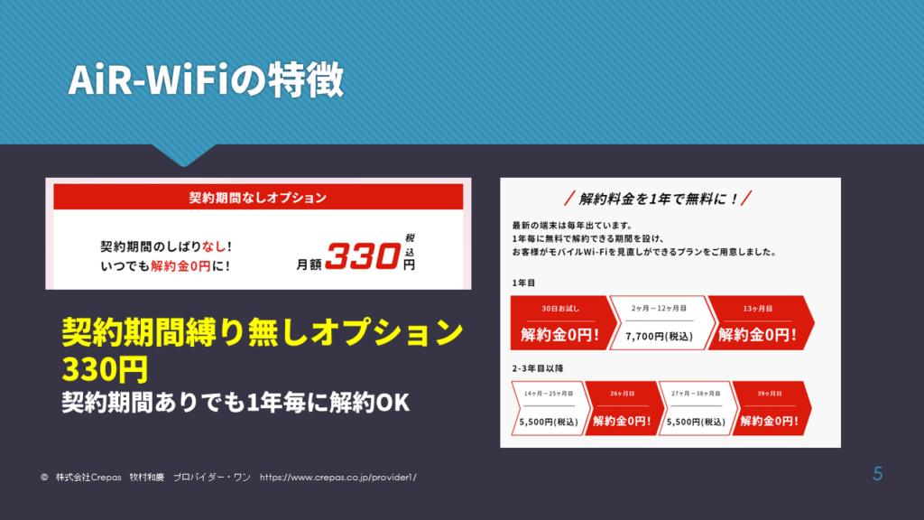 AiR-WiFiの違約金