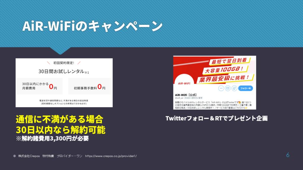 AiR-WiFiのキャンペーン