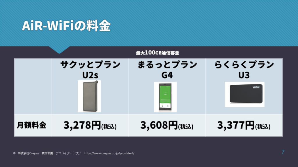 AiR-WiFiの料金プラン