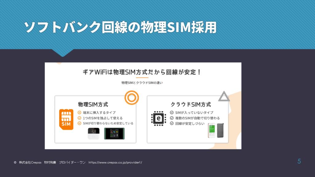 ギアWiFiは物理SIM採用