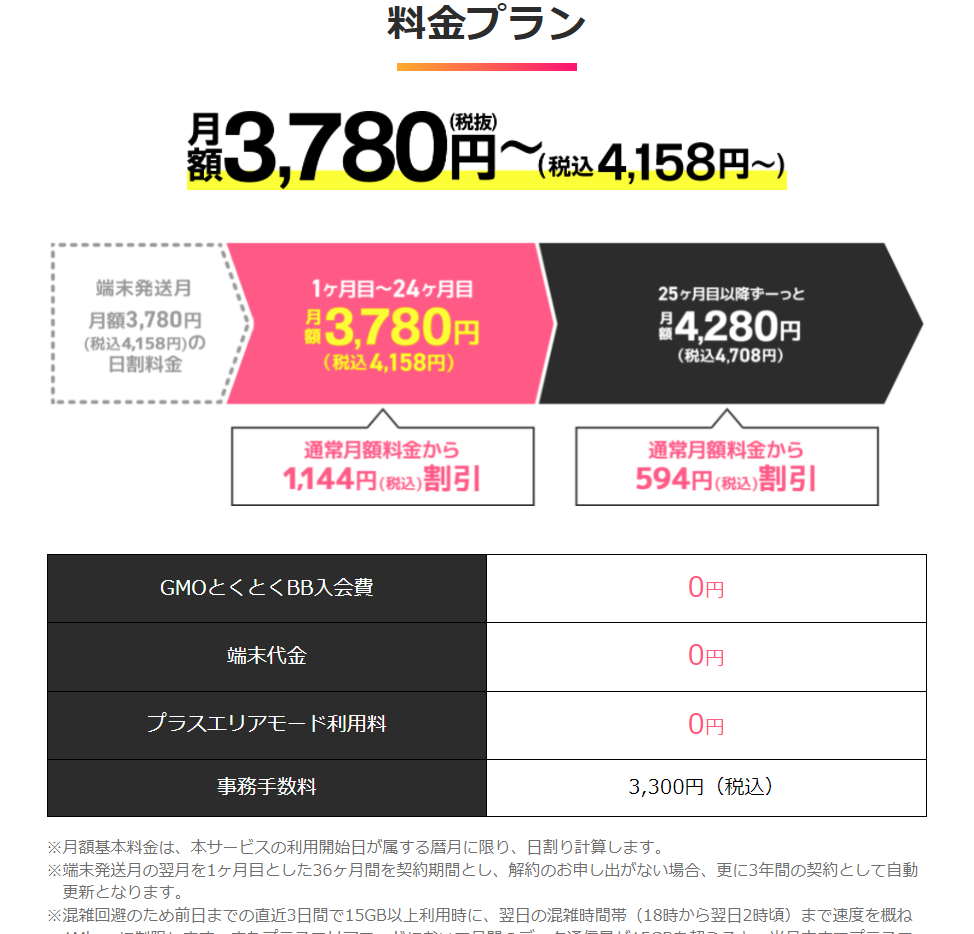 とくとくBB WiMAX+5G 料金プラン