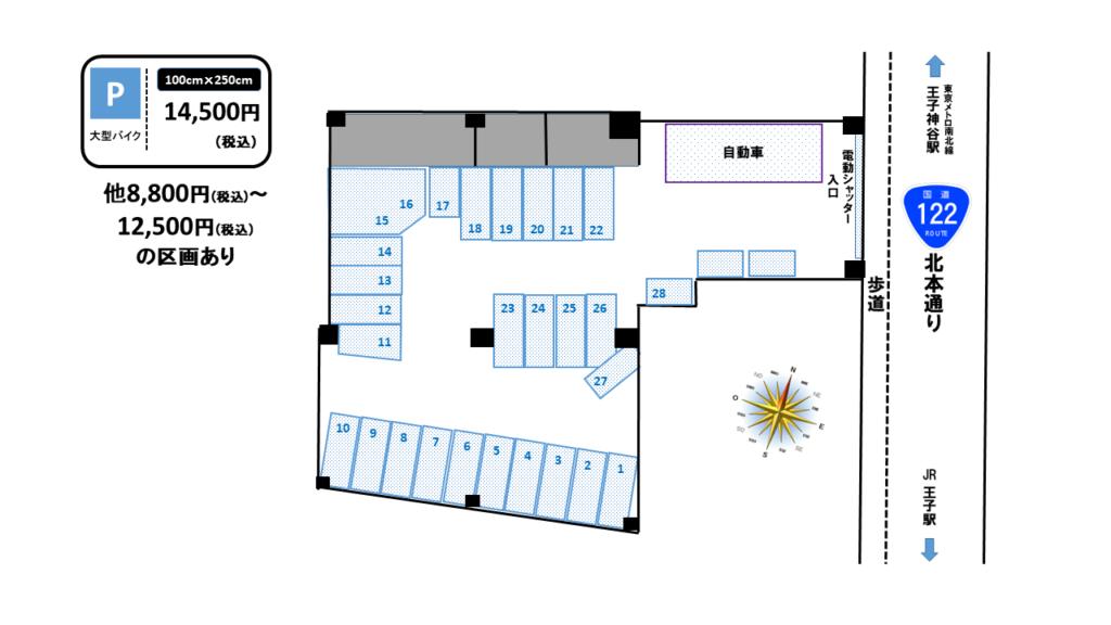 王子バイク駐車場の区画図